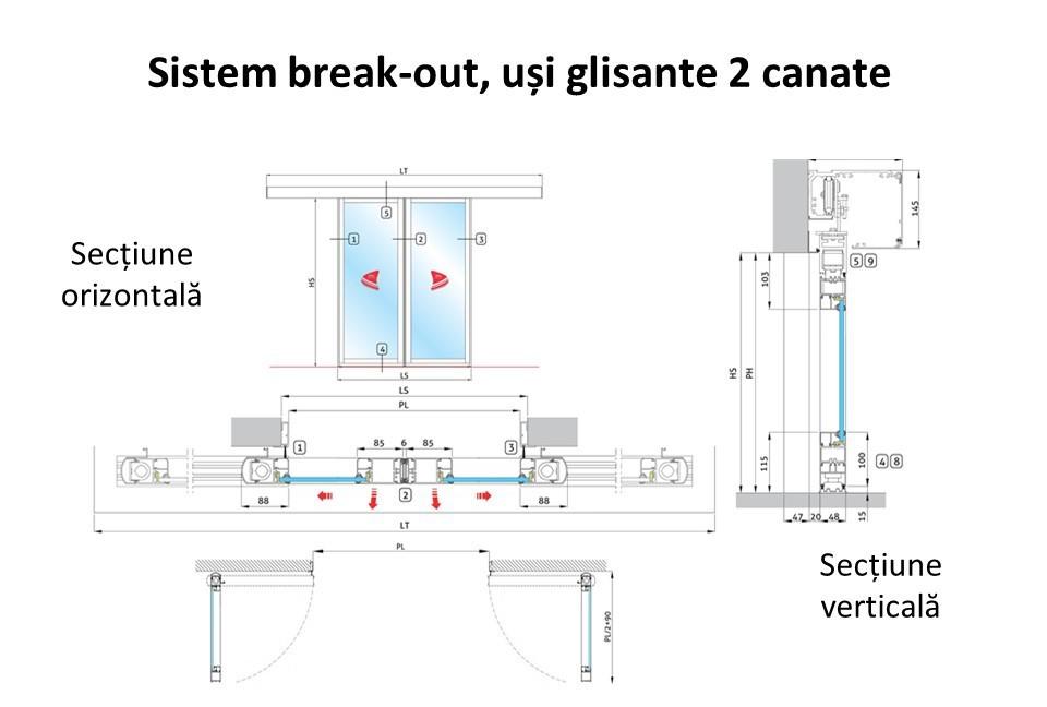 Sisteme break out, usi glisante, usi glisante automate