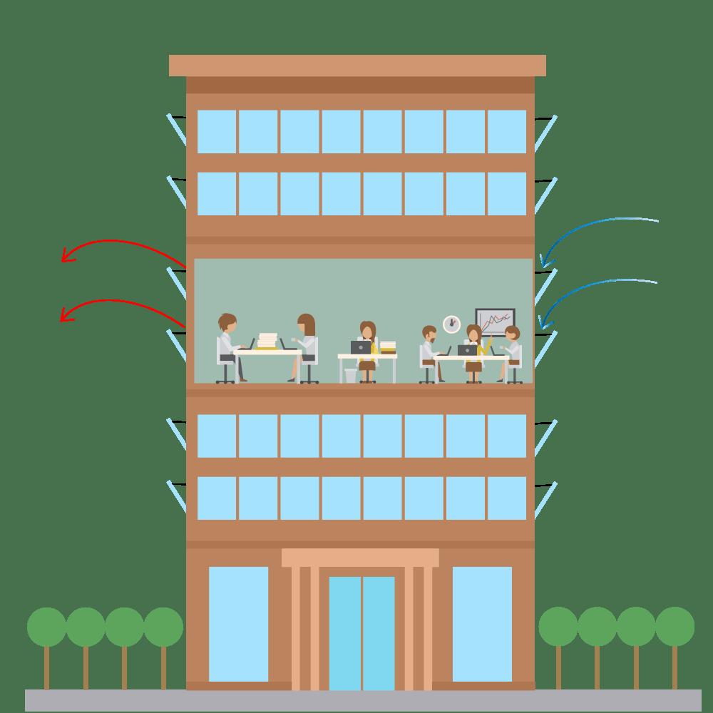 Automatizari ferestre pentru aerisire